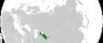 Узбекистан. Общая информация. Столица, население, площадь, праздники, ВВП