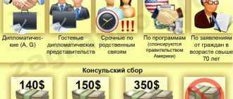 Особенности работы посольства США в Минске